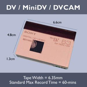 MiniDV Transfer to USB or DVD